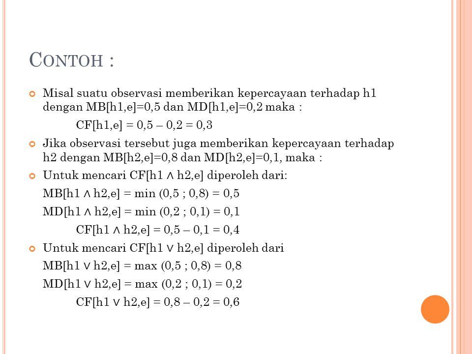 Contoh : Misal suatu observasi memberikan kepercayaan terhadap h1 dengan MB[h1,e]=0,5 dan MD[h1,e]=0,2 maka :